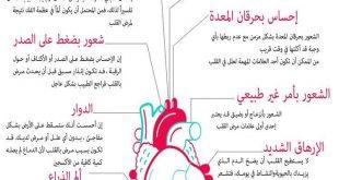 اعراض امراض القلب , علامات الاصابة بامراض القلب والشرايين