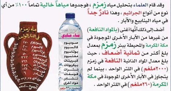 صورة خصائص ماء زمزم , زمزم ليست فقط مياه مباركة بل فوائدها كثيرة