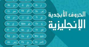 بالصور طريقة النطق للغة الاجنبية , النطق و اختلافه بين اللغات الاجنبية