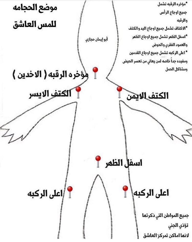 تمرد مركزية روح علامات المس عند الرجال Alsanapropertyinvestments Com