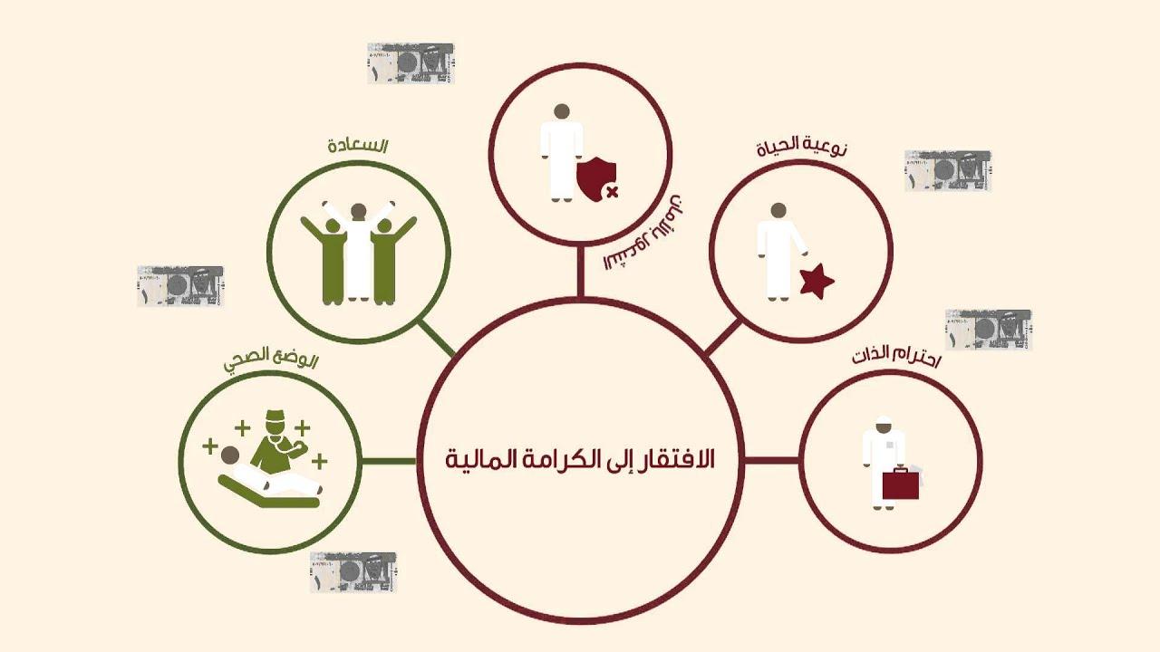 صورة ما هي الكرامه , الكرامة هى اساس الاسلام