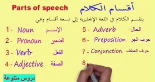صور اقسام الكلام في اللغة الانجليزية , الكلام في اللغة الانجليزية