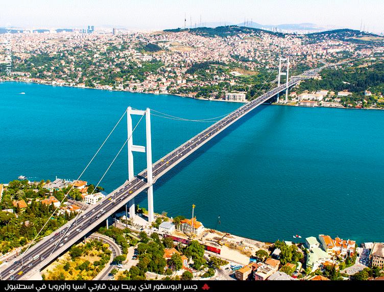 صور صور تركيا اسطنبول , مناطق سياحية في تركيا