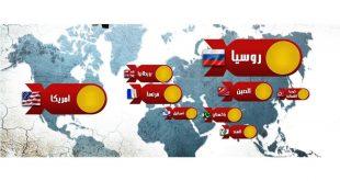 صور اقوى عشر دول في العالم , الدول القوية في العالم