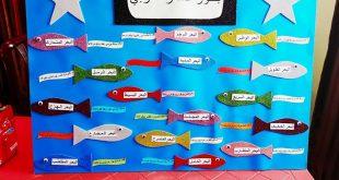 صورة كم يبلغ عدد بحور الشعر العربي , بحور الفراهيدى .