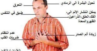 صورة اعراض مرض القلب , لا تنتظر ذهاب العرض ودخول المرض