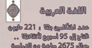 صورة هل تعلم اللغة العربية , لغتنا لغة الضاد إليك نبذة لطيفة عنها
