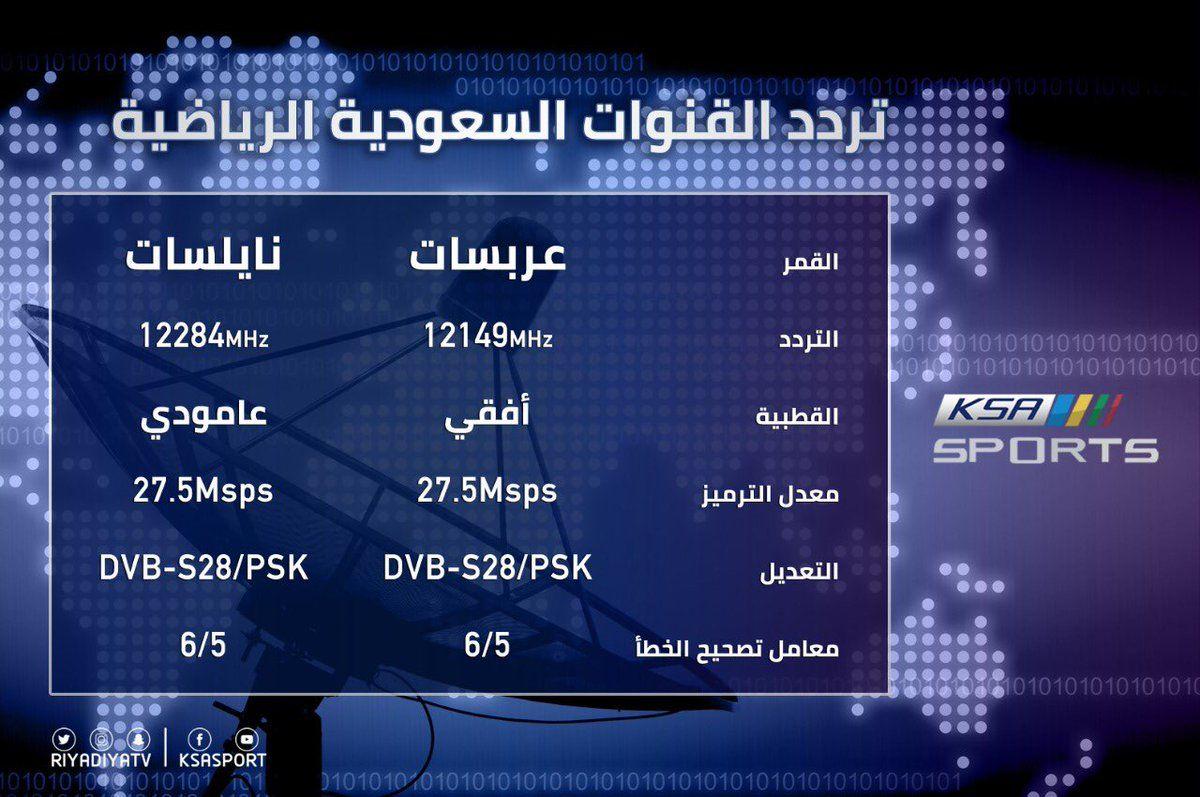 صورة ازاي انزل قنوات الرياضه بالسعوديه ،تردد قناة السعودية الرياضية 1 5346 1
